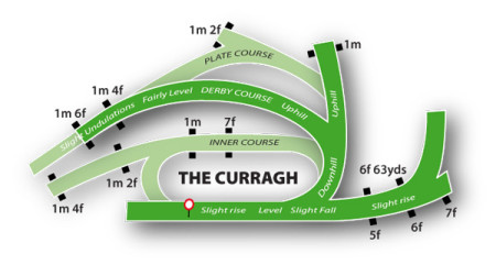 curragh_map